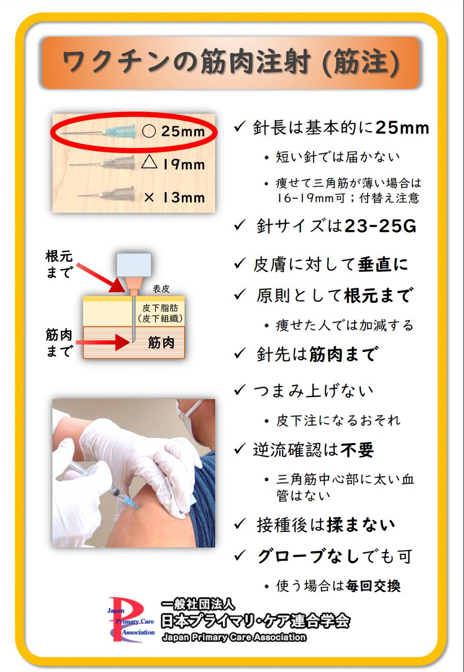 ワクチン接種部位2